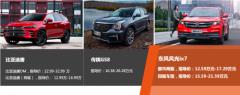 2020年哪些中型SUV抢先机?